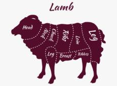 Lamb Primals and Trim